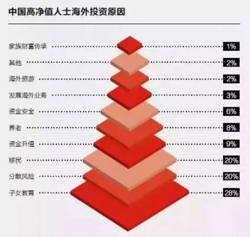 鑫苑国际:海外资产配置成大势所趋